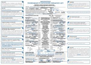 Европротокол при дтп 2019 правила оформления при каско москва