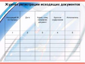 Входящие письма и исходящие их регистрация