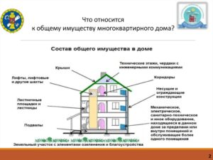 Что входит в общее имущество многоквартирного дома по закону
