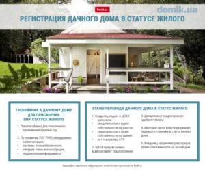 Назначение жилое строение на дачном участке 2019