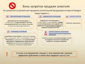 Продажа алкоголя правила отчетность