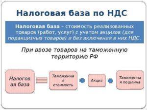 Как определяется налоговая база по ндс при реализации товаров