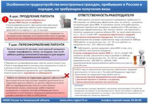 Уволить мигранта без патента срок 1 месяц