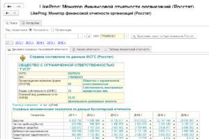 Как получить сведения финансовой отчетности предприятий россии через росстат