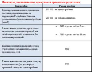 Сколько платят за 3 ребенка в красноярском крае