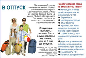 Преимущественное право инвалида на отпуск в летнее время