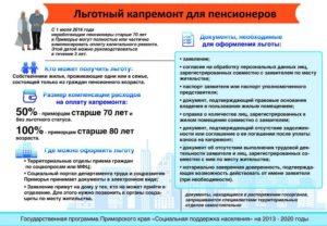 Льготы на кап ремоонт 80 летним в московской области