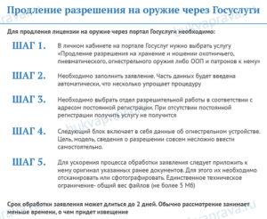 Продление разрешения на газовое оружие в 2019