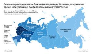 Сколько получают беженцы в россии