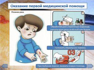 Карточки задания по медицинской помощи