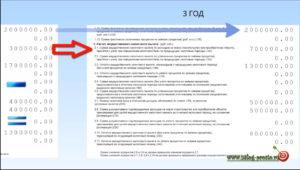 Как узнать сумму полученного имущественного вычета
