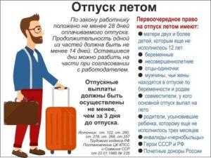Могут ли работника обязать пойти в отпуск