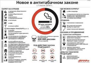 Федеральный закон о курении где можно курить