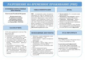 Какие документы нужны для оформления рвп гражданам казахстана в россии