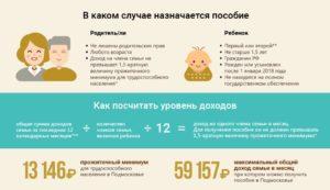 Выплаты за 1 ребенка в 2019 году в московской области