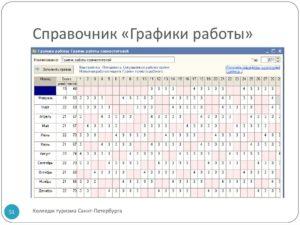 Составить график работы при совместительстве онлайн