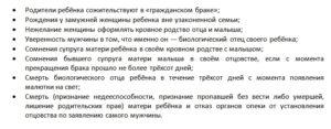 Права отца на ребенка в гражданском браке в росии