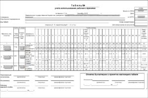 Образец заполнения табель учета использования рабочего времени код формы 0504421