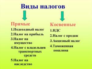 Примеры косвенного налога