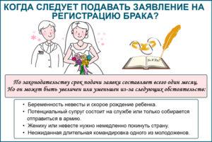 Через сколько проходит регистрация брака после подачи заявления