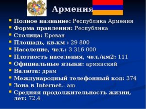 Армения форма правления и государственное устройство