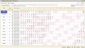 Как правильно написать сменный график работы 2 через 2 образец