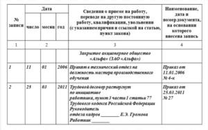 Статья пункт 3 часть 1 статьи 77