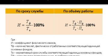 Физический износ формула