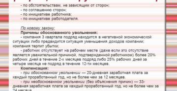Унитарное директор увольнение соглашение сторон